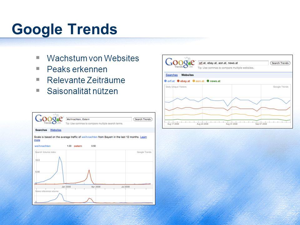Google Trends Wachstum von Websites Peaks erkennen Relevante Zeiträume