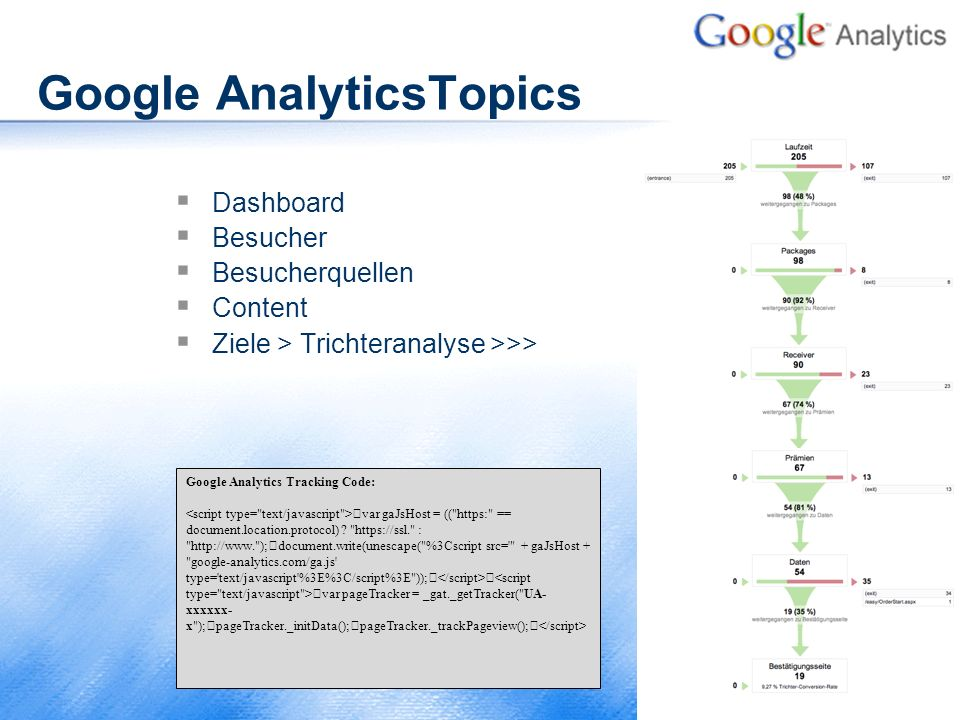 Google AnalyticsTopics