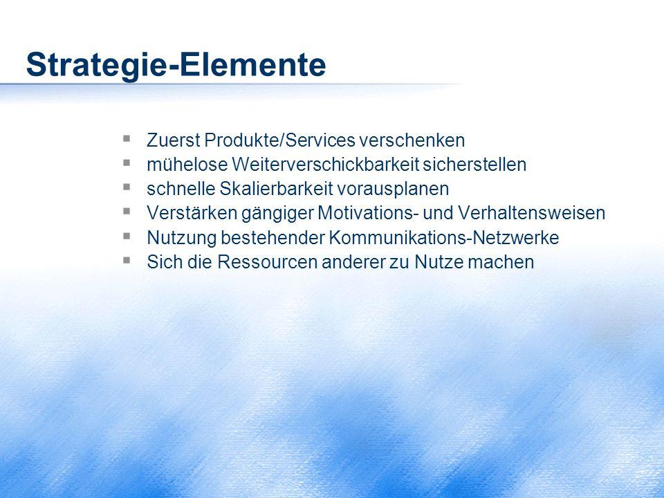 Strategie-Elemente Zuerst Produkte/Services verschenken