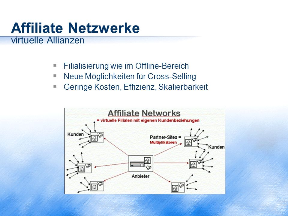 Affiliate Netzwerke virtuelle Allianzen