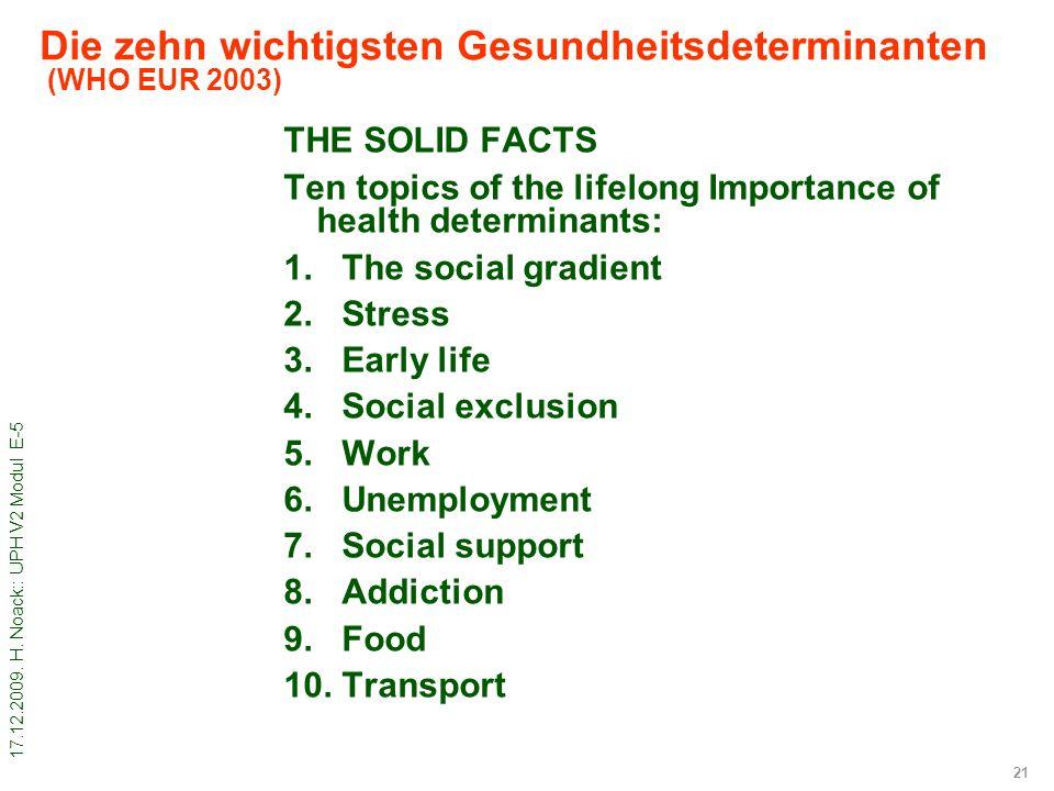Die zehn wichtigsten Gesundheitsdeterminanten (WHO EUR 2003)
