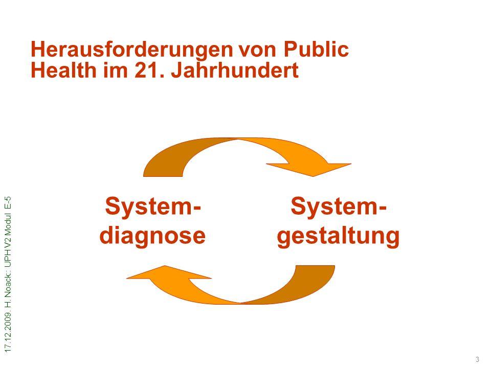 Herausforderungen von Public Health im 21. Jahrhundert
