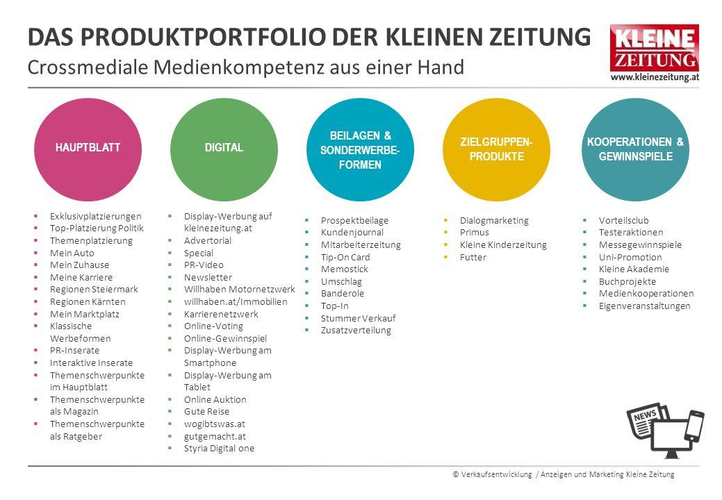 Das Produktportfolio der Kleinen Zeitung Crossmediale Medienkompetenz aus einer Hand