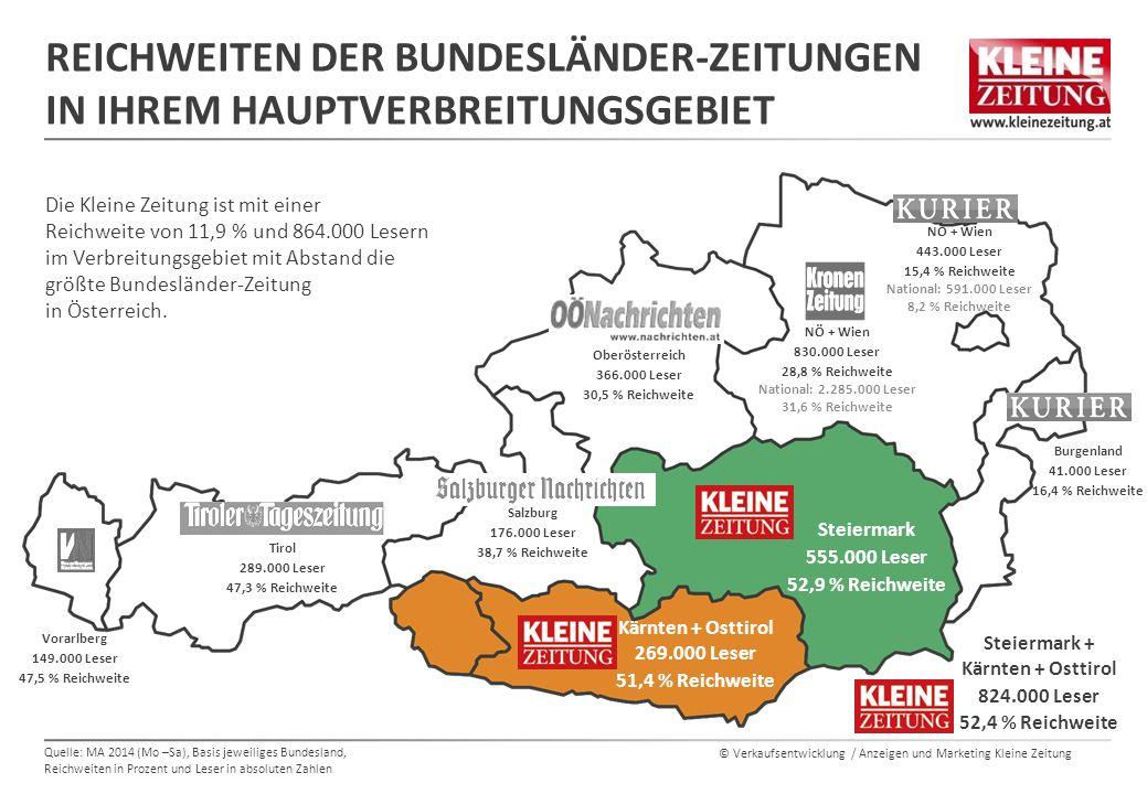 Kärnten + Osttirol 269.000 Leser Steiermark + Kärnten + Osttirol