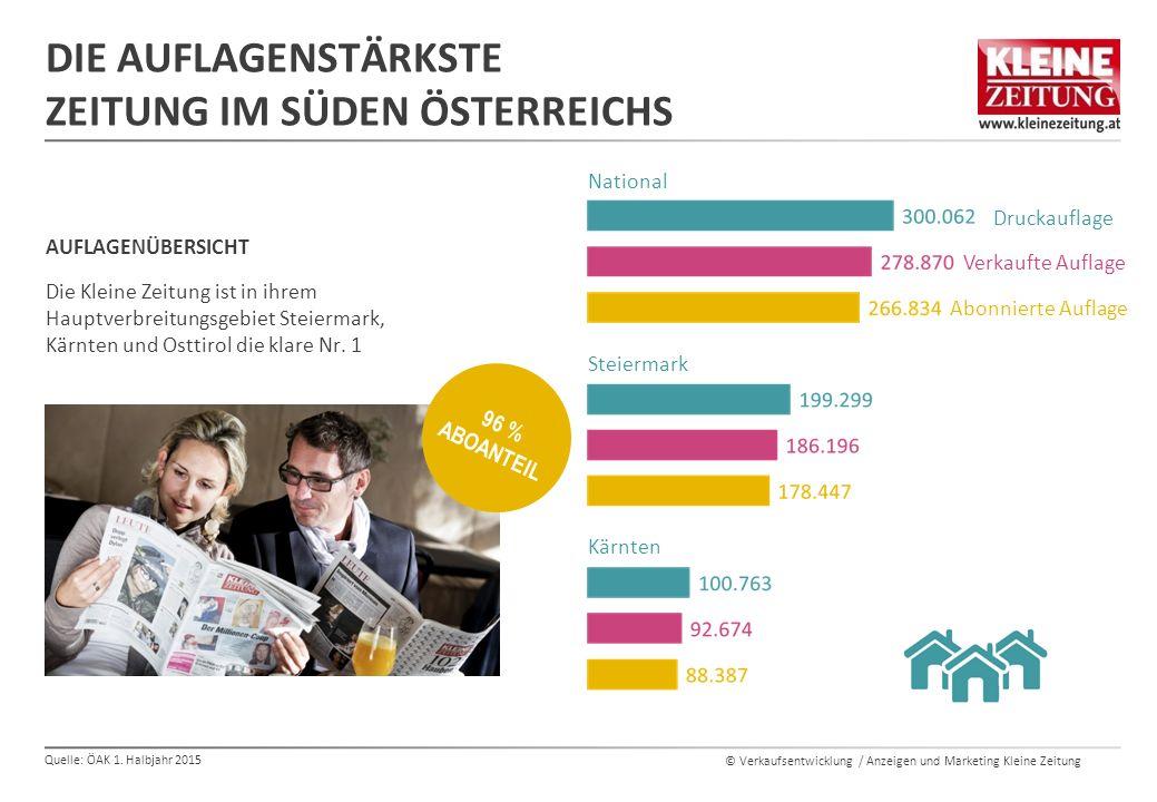 Die auflagenstärkste zeitung im süden Österreichs