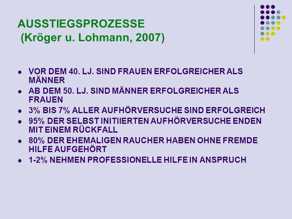 AUSSTIEGSPROZESSE (Kröger u. Lohmann, 2007)