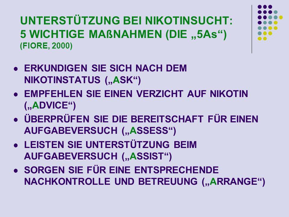 """UNTERSTÜTZUNG BEI NIKOTINSUCHT: 5 WICHTIGE MAßNAHMEN (DIE """"5As ) (FIORE, 2000)"""