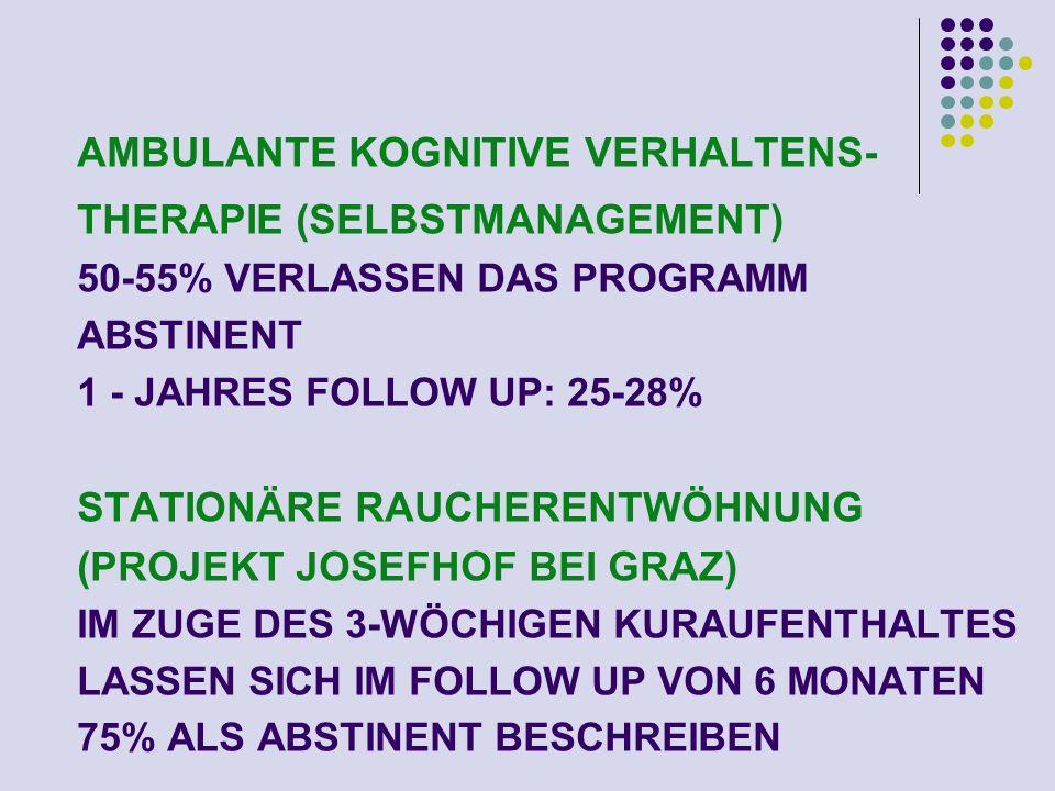 AMBULANTE KOGNITIVE VERHALTENS- THERAPIE (SELBSTMANAGEMENT)