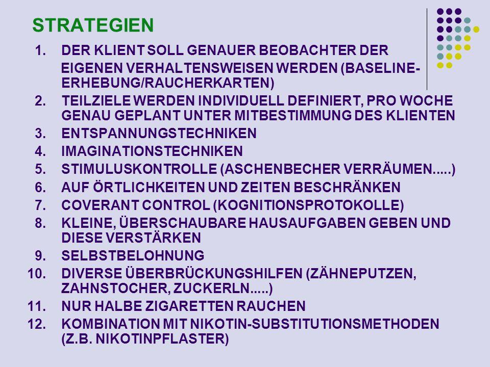 STRATEGIEN 1. DER KLIENT SOLL GENAUER BEOBACHTER DER
