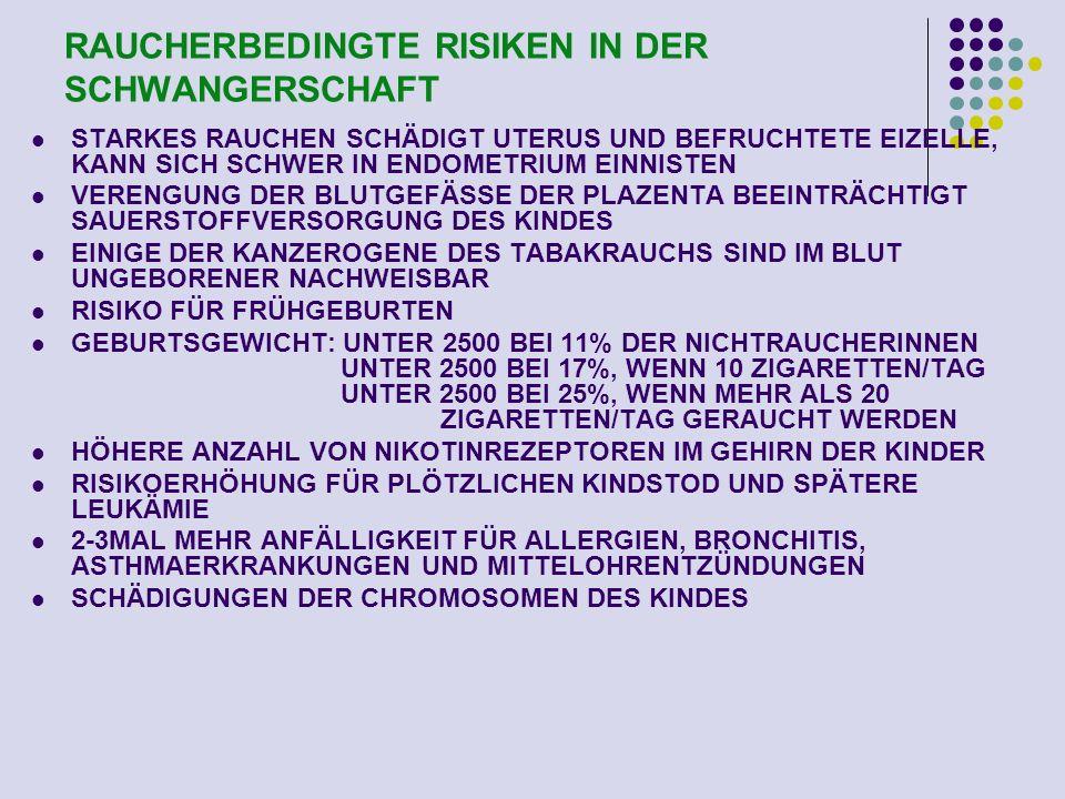 RAUCHERBEDINGTE RISIKEN IN DER SCHWANGERSCHAFT