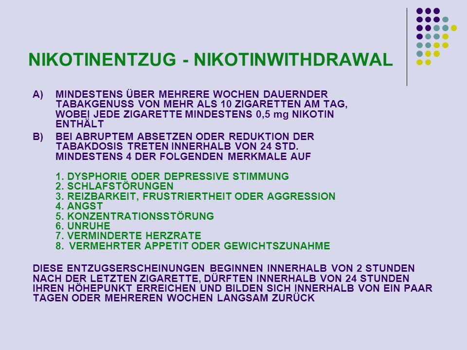 NIKOTINENTZUG - NIKOTINWITHDRAWAL
