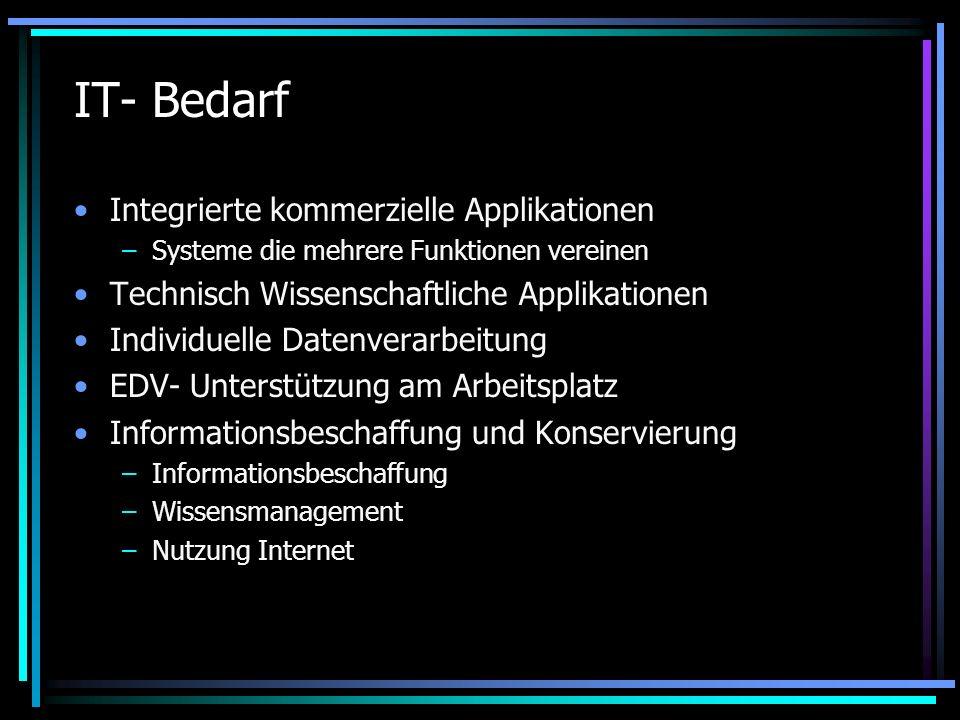 IT- Bedarf Integrierte kommerzielle Applikationen