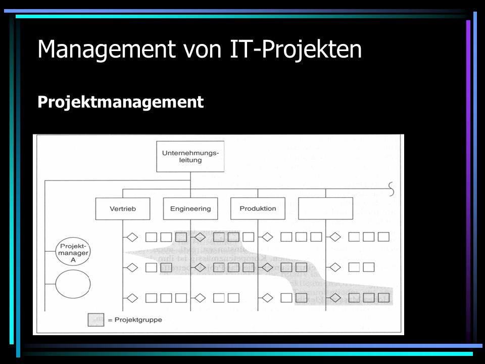 Management von IT-Projekten Projektmanagement