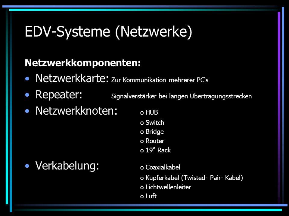 EDV-Systeme (Netzwerke) Netzwerkkomponenten:
