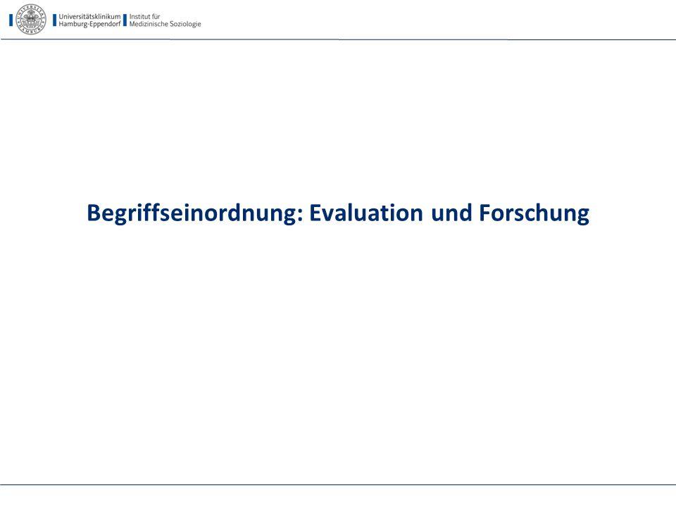 Begriffseinordnung: Evaluation und Forschung