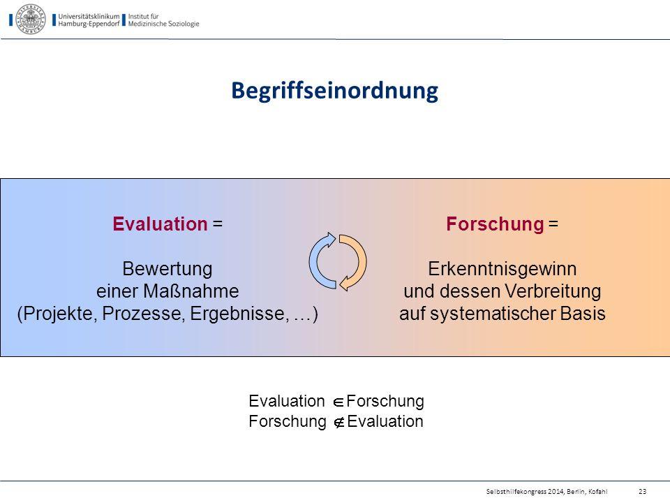 Begriffseinordnung Evaluation = Bewertung einer Maßnahme