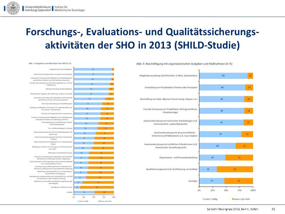 Forschungs-, Evaluations- und Qualitätssicherungs-aktivitäten der SHO in 2013 (SHILD-Studie)