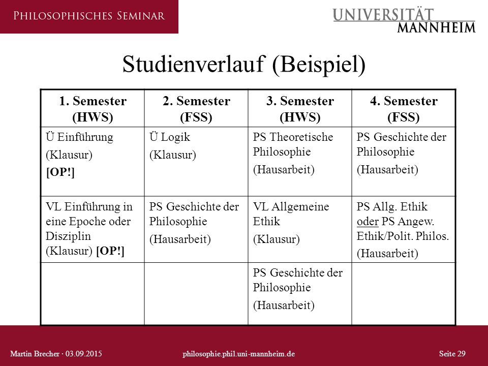 Studienverlauf (Beispiel)