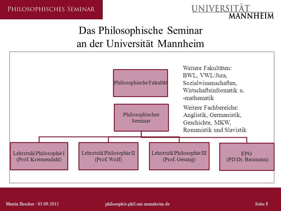 Das Philosophische Seminar an der Universität Mannheim