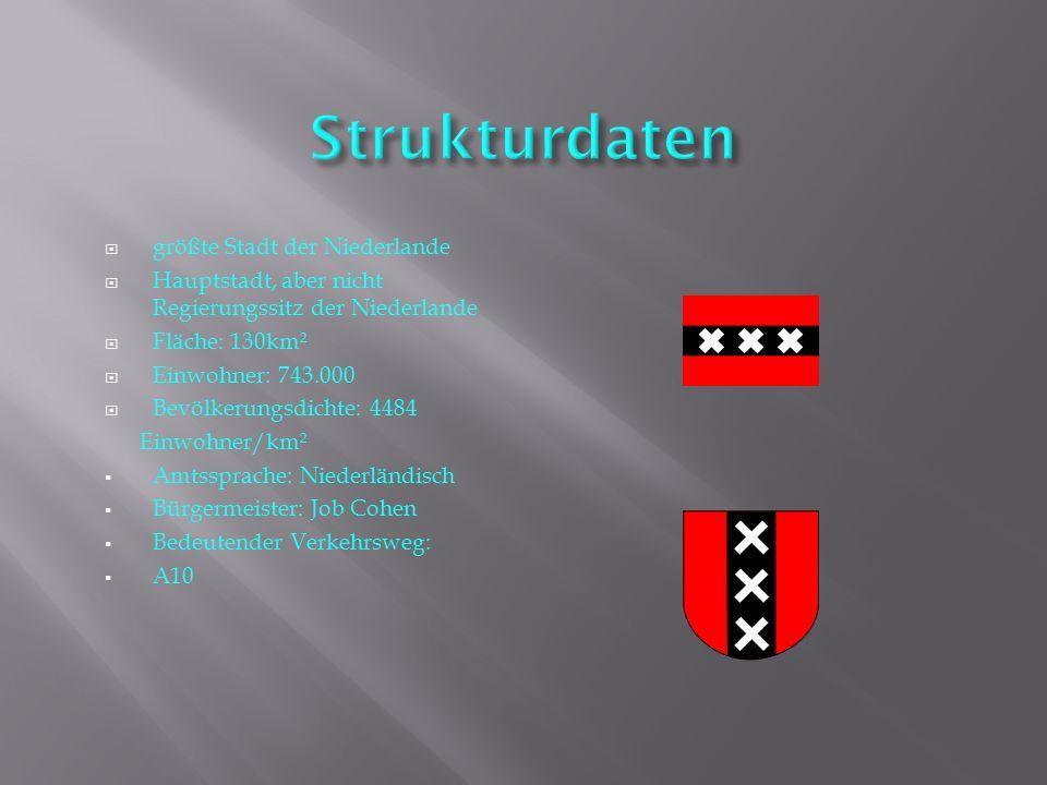 Strukturdaten größte Stadt der Niederlande