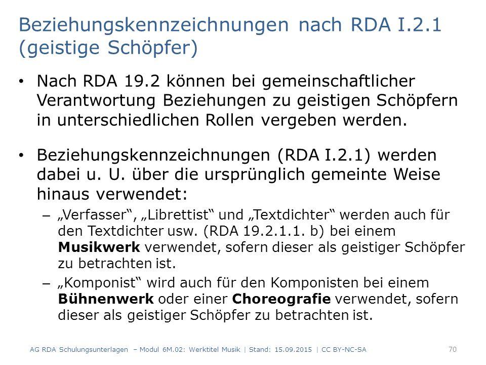 Beziehungskennzeichnungen nach RDA I.2.1 (geistige Schöpfer)
