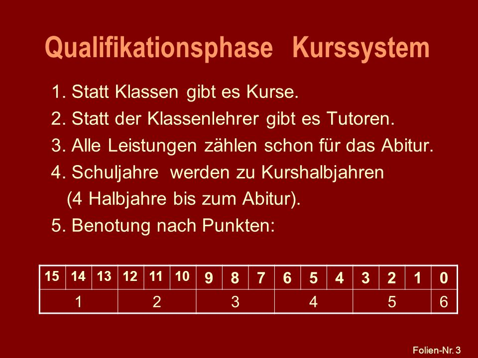 Qualifikationsphase Kurssystem