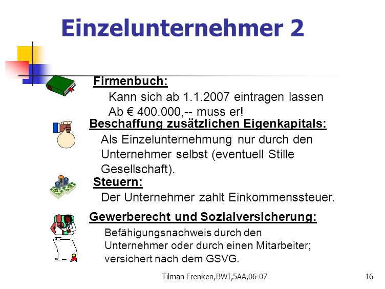 Einzelunternehmer 2 Firmenbuch: Kann sich ab 1.1.2007 eintragen lassen