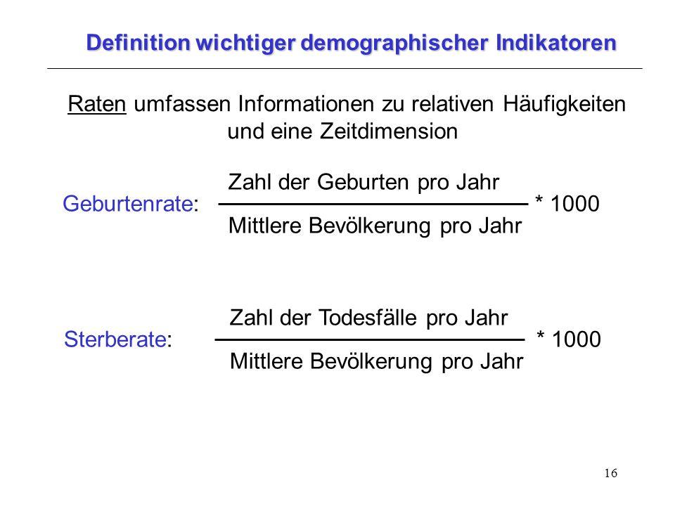 Definition wichtiger demographischer Indikatoren