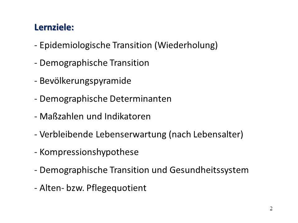Lernziele: Epidemiologische Transition (Wiederholung) Demographische Transition. Bevölkerungspyramide.