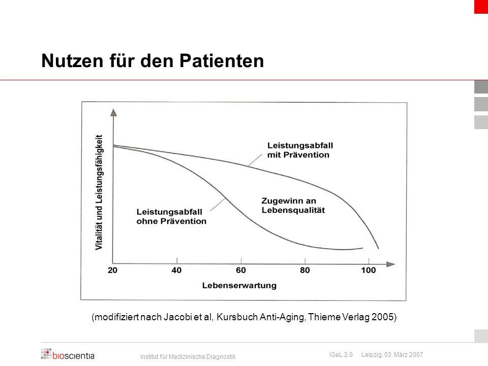 Nutzen für den Patienten