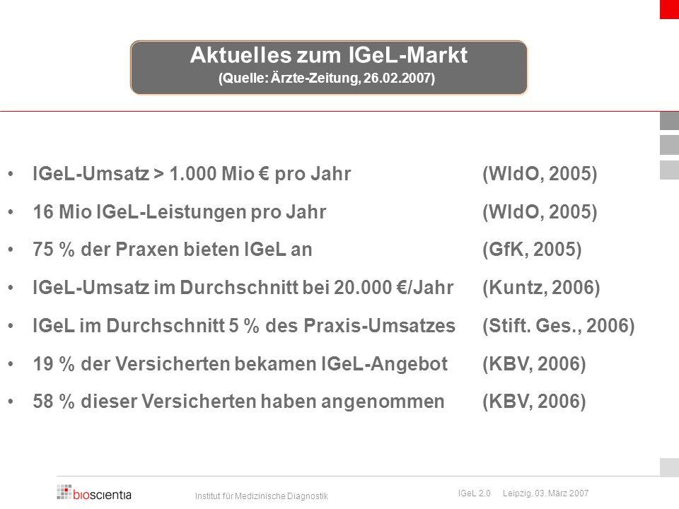 Aktuelles zum IGeL-Markt (Quelle: Ärzte-Zeitung, 26.02.2007)