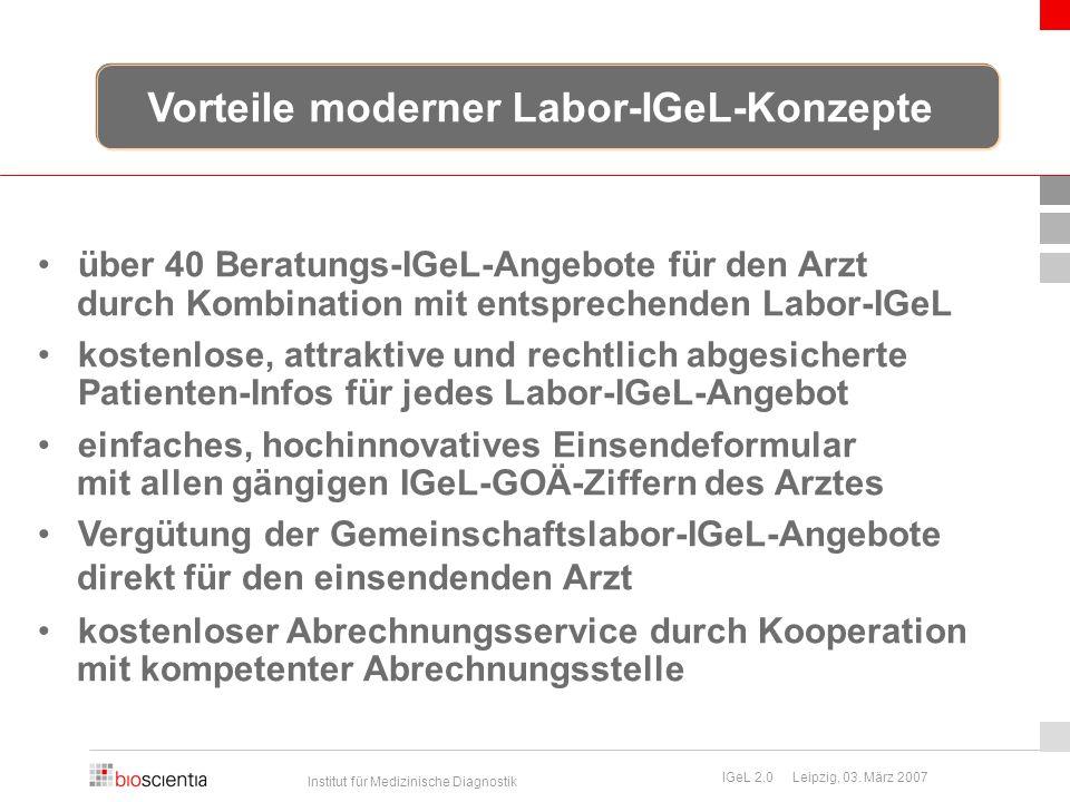 Vorteile moderner Labor-IGeL-Konzepte