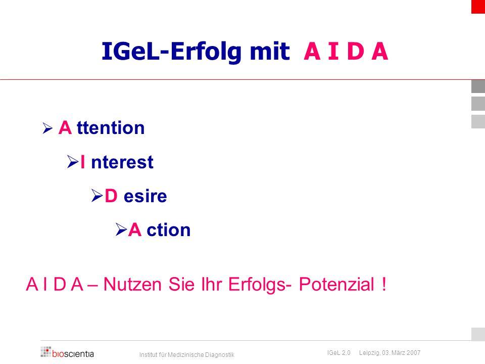 IGeL-Erfolg mit A I D A I nterest D esire A ction