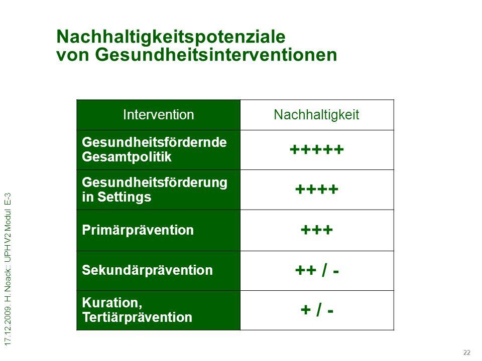 Nachhaltigkeitspotenziale von Gesundheitsinterventionen