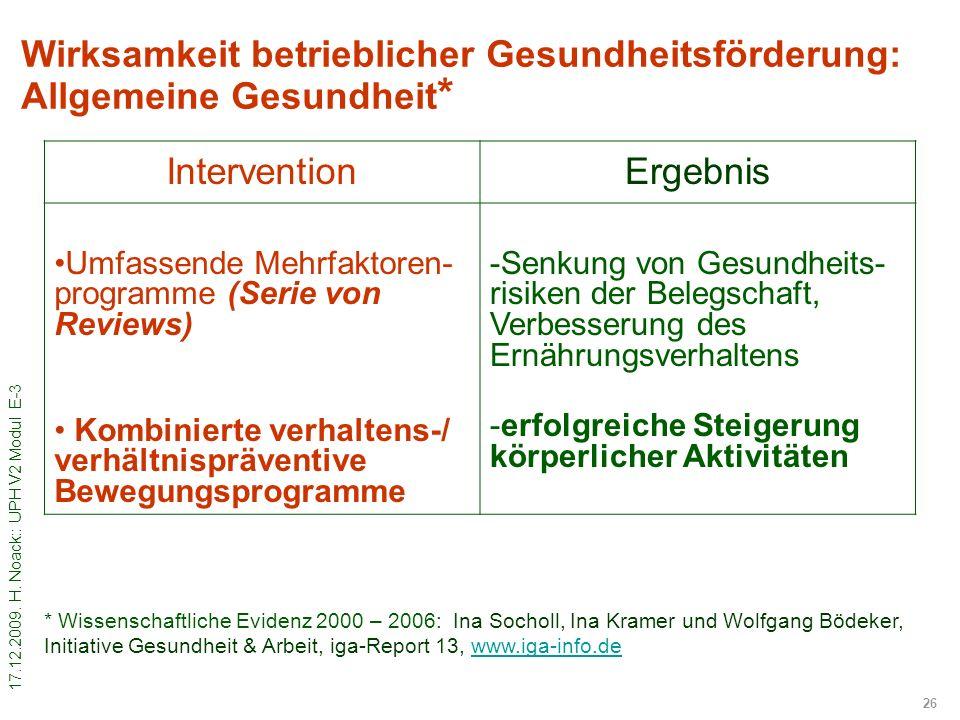 Wirksamkeit betrieblicher Gesundheitsförderung: Allgemeine Gesundheit*