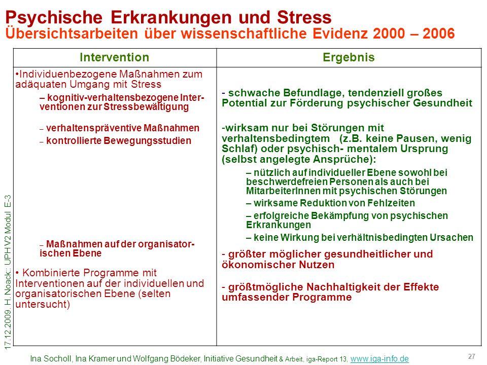 Psychische Erkrankungen und Stress Übersichtsarbeiten über wissenschaftliche Evidenz 2000 – 2006