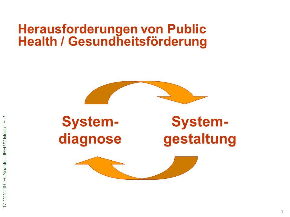 Herausforderungen von Public Health / Gesundheitsförderung