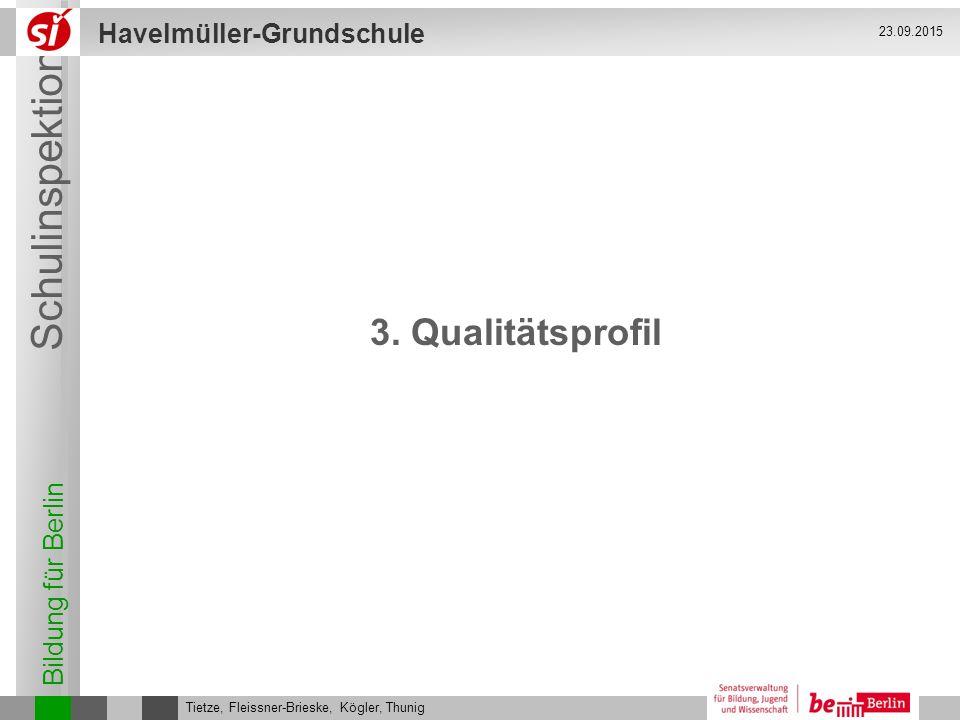 23.09.2015 3. Qualitätsprofil Tietze, Fleissner-Brieske, Kögler, Thunig