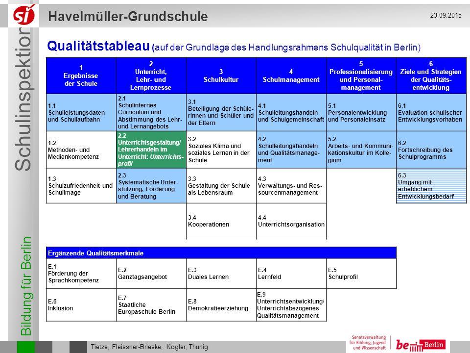 23.09.2015 Qualitätstableau (auf der Grundlage des Handlungsrahmens Schulqualität in Berlin) 1. Ergebnisse.