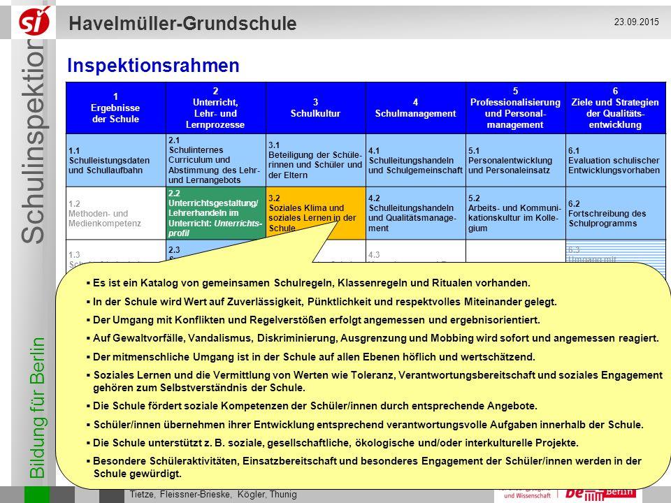 23.09.2015 Inspektionsrahmen. 1. Ergebnisse. der Schule. 2. Unterricht, Lehr- und Lernprozesse.