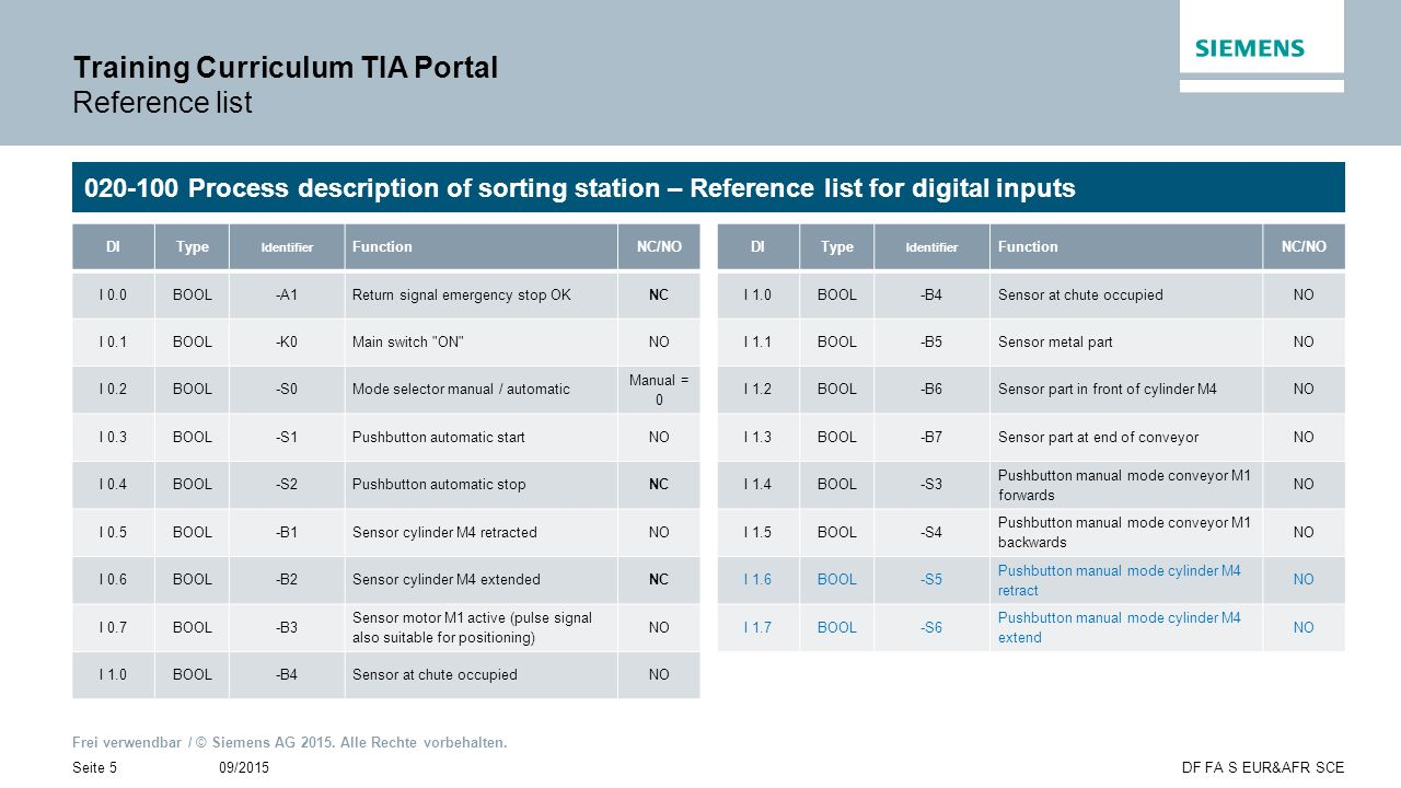 Training Curriculum TIA Portal Reference list