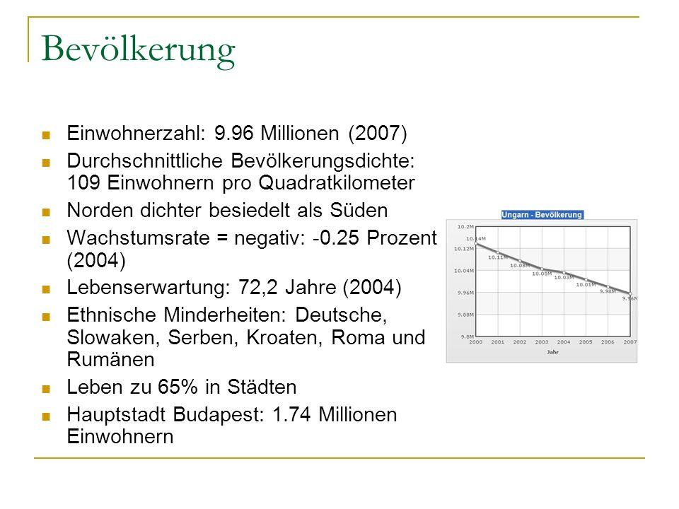 Bevölkerung Einwohnerzahl: 9.96 Millionen (2007)