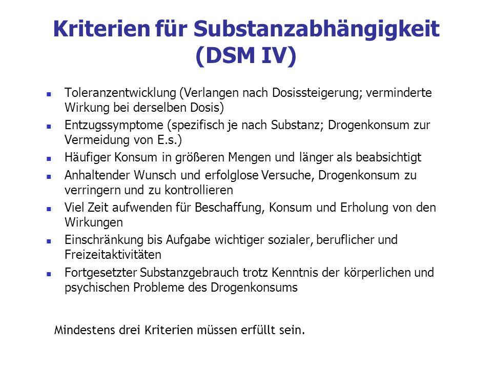 Kriterien für Substanzabhängigkeit (DSM IV)