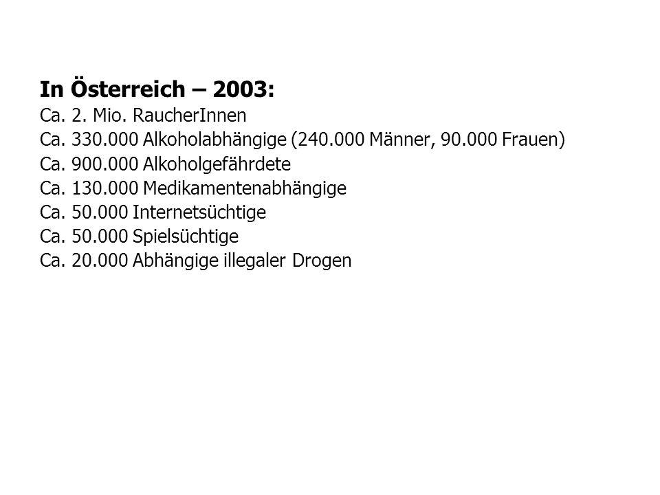 In Österreich – 2003: Ca. 2. Mio. RaucherInnen