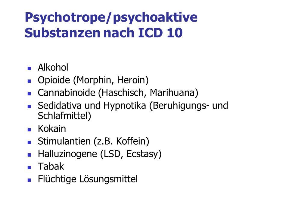 Psychotrope/psychoaktive Substanzen nach ICD 10