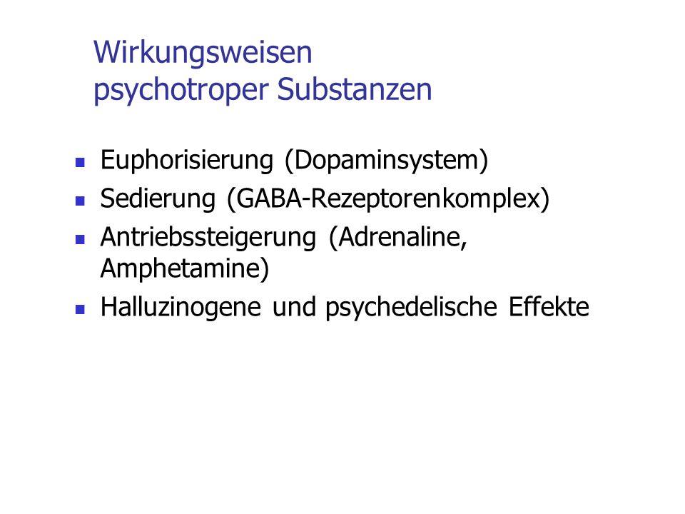 Wirkungsweisen psychotroper Substanzen