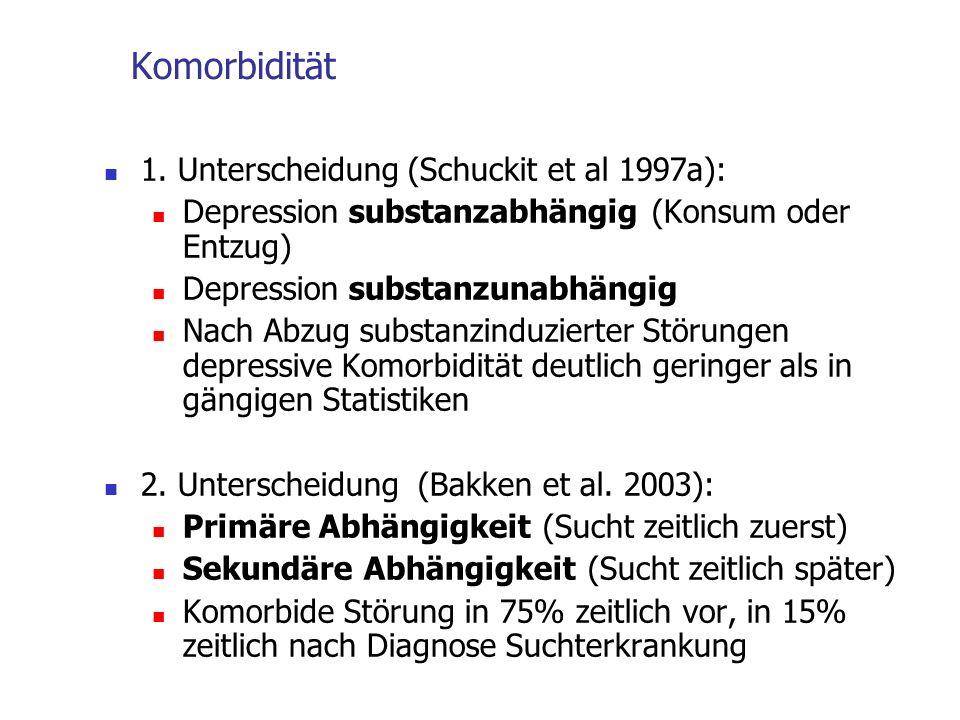 Komorbidität 1. Unterscheidung (Schuckit et al 1997a):
