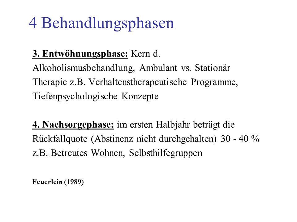 4 Behandlungsphasen 3. Entwöhnungsphase: Kern d.