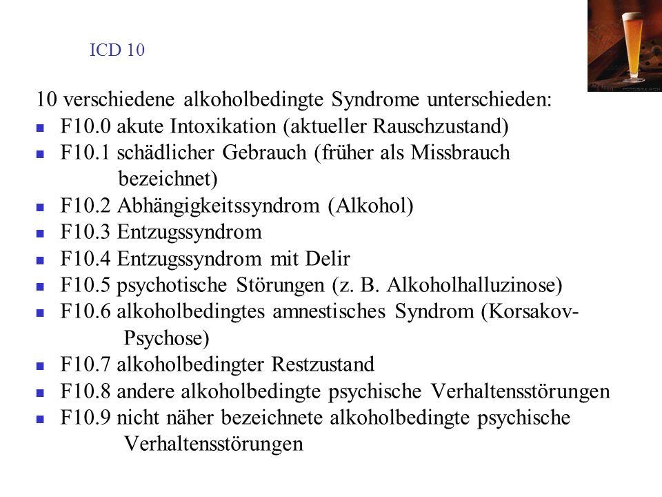 10 verschiedene alkoholbedingte Syndrome unterschieden: