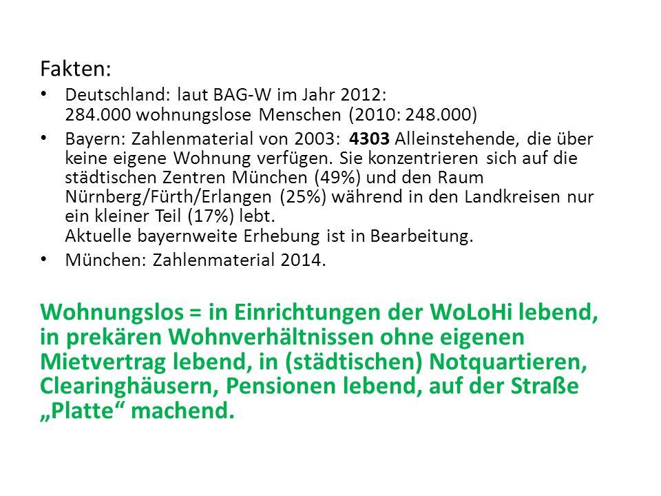 Fakten: Deutschland: laut BAG-W im Jahr 2012: 284.000 wohnungslose Menschen (2010: 248.000)